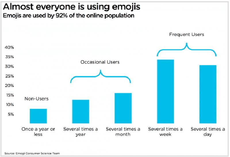 emojis-redes-sociales