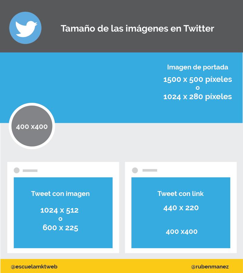 tamaño imagenes twitter