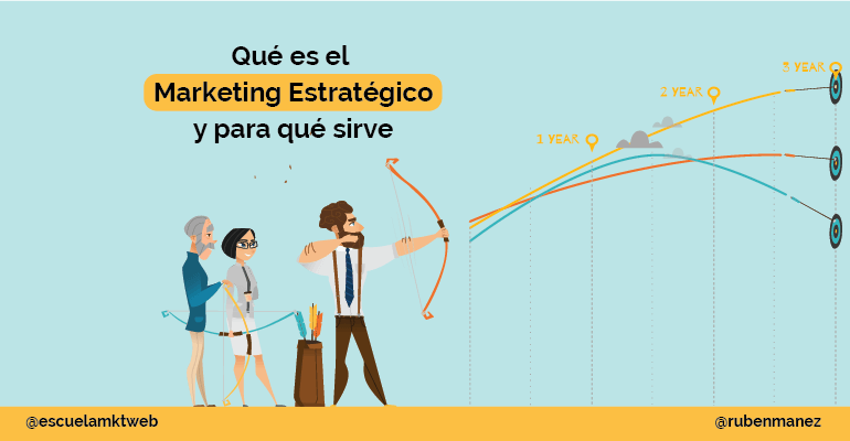 Escuela Marketing and Web - Marketing Estratégico: Concepto, funciones y diferencias con el marketing operativo