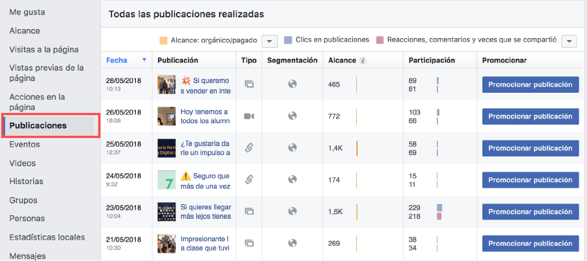 Auditoria Facebook