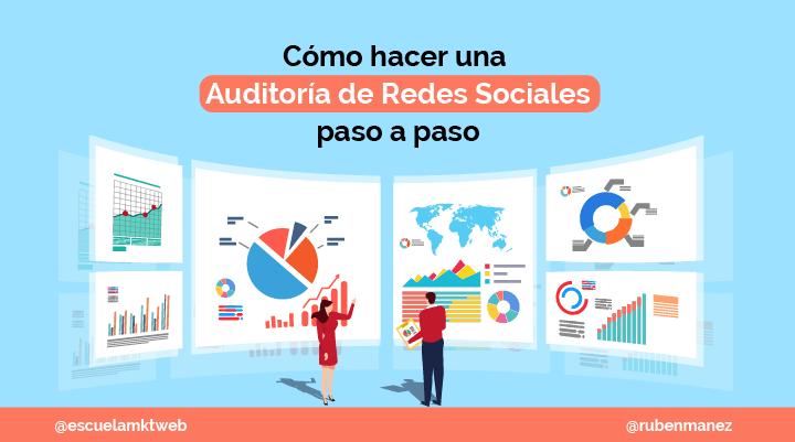 Escuela Marketing and Web - Cómo hacer una Auditoría de Redes Sociales paso a paso