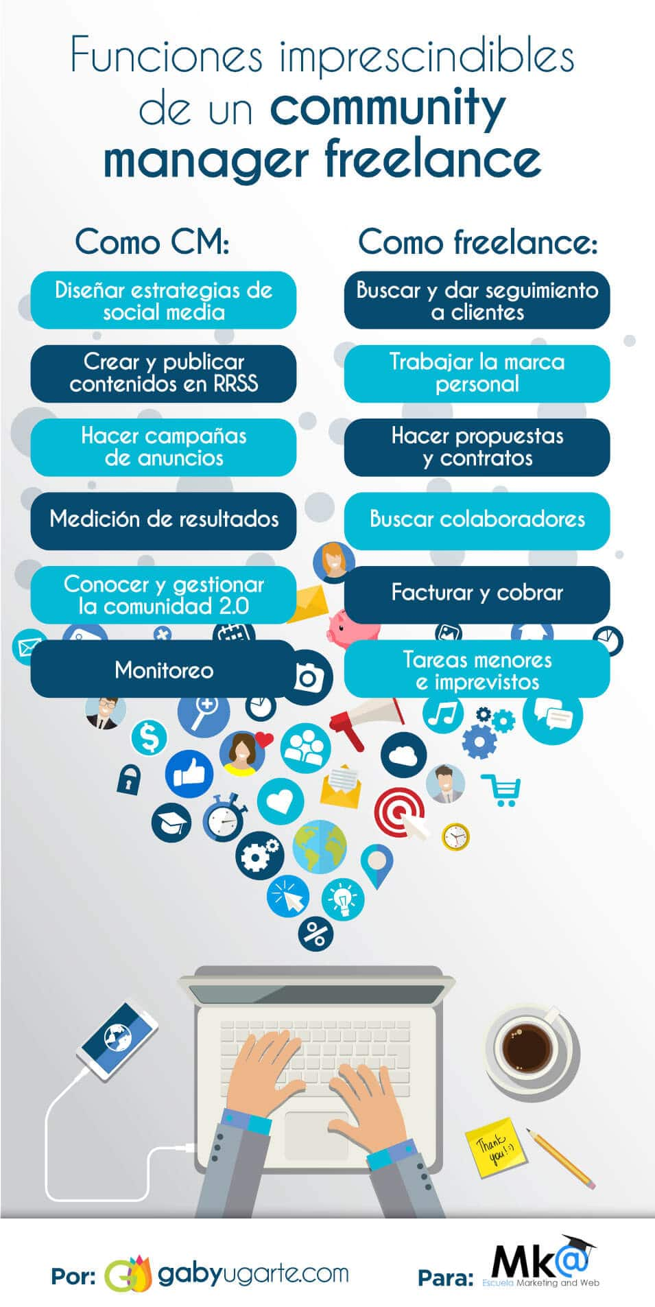 Funciones de un community manager freelance
