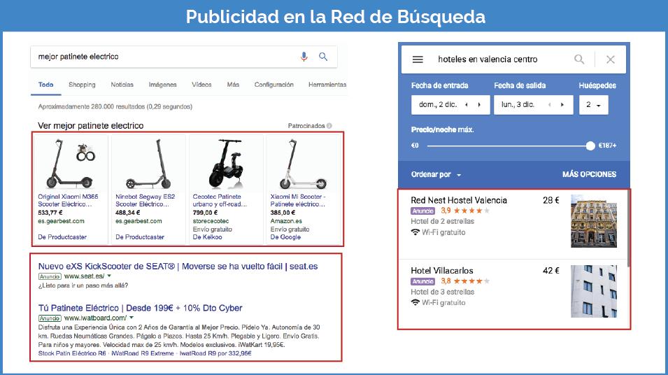Red de búsqueda de Google