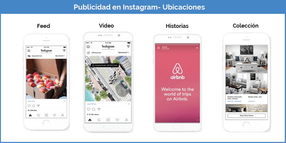 Ubicaciones anuncios Instagram