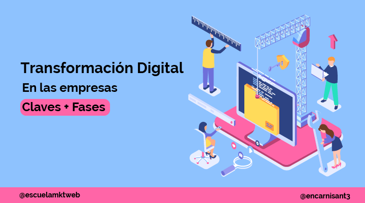 Escuela Marketing and Web - Qué es la Transformación Digital en las empresas [EJEMPLOS]