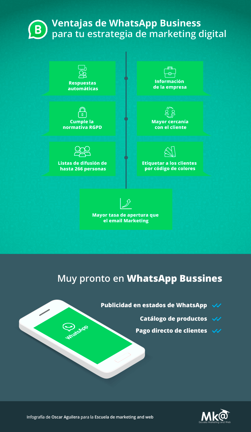 Ventajas de WhatsApp Business