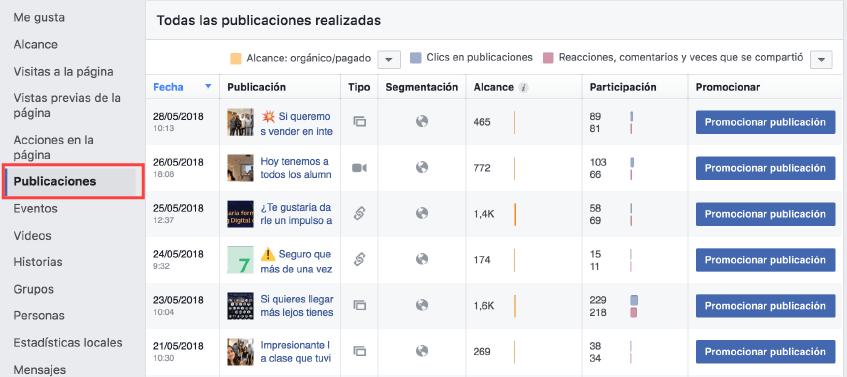 Auditoria Facebook