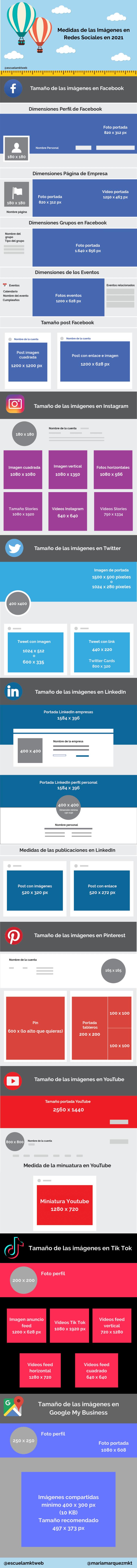 infografia tamaño de las imagenes en redes sociales
