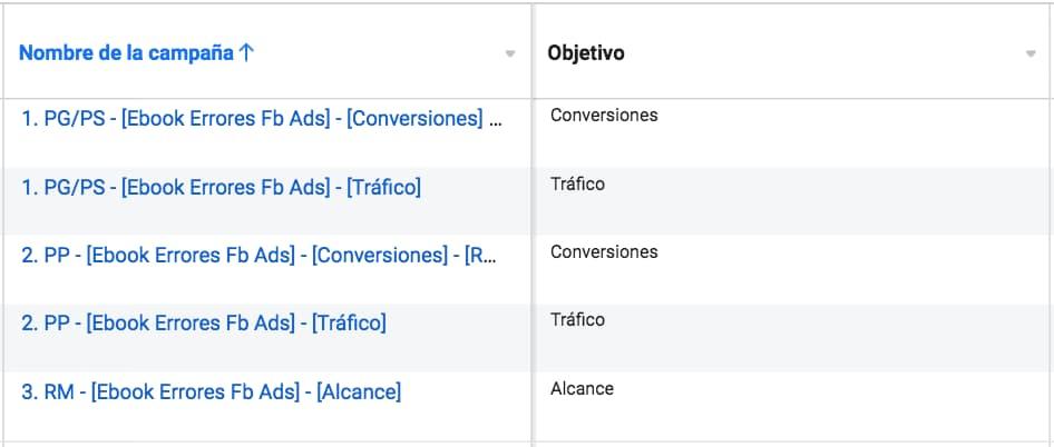 objetivos campañas administrador de anuncios en facebook