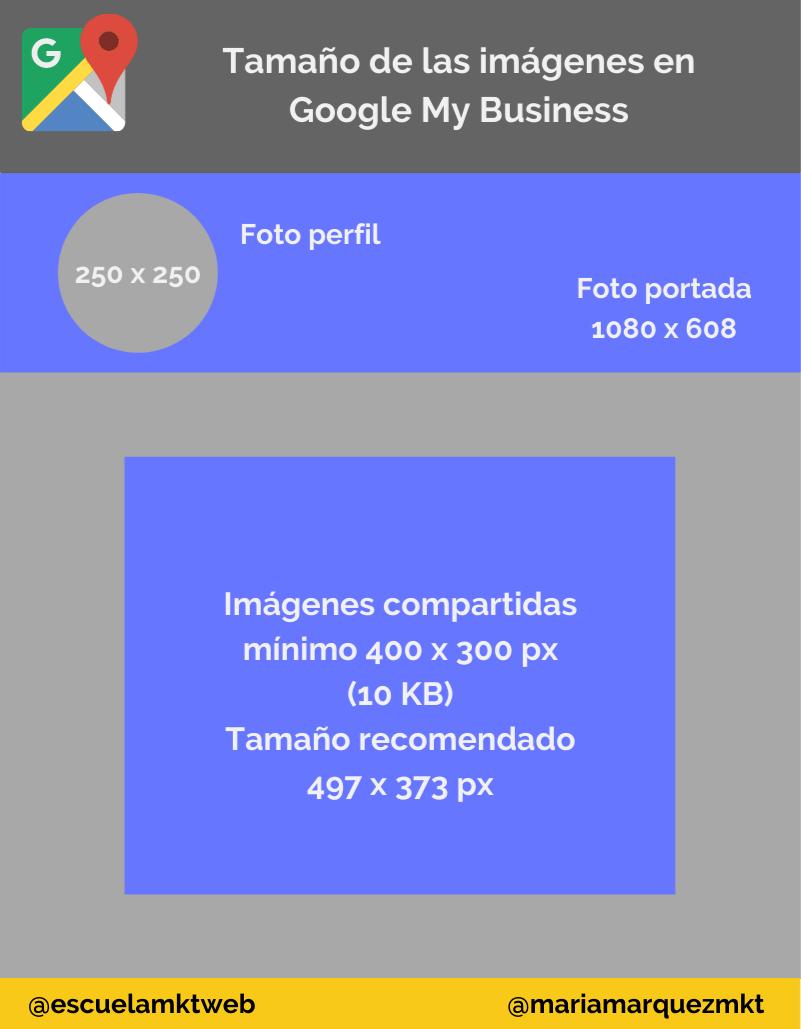 dimensiones de las imagenes en google my business