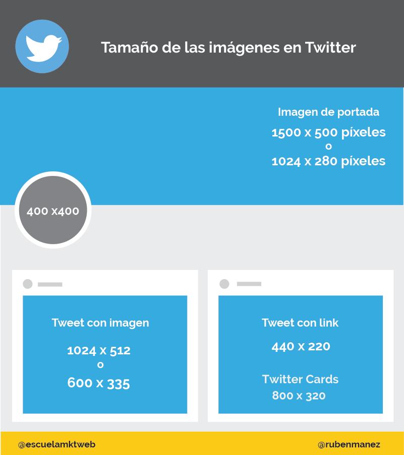 tamaño de las imagenes en twitter