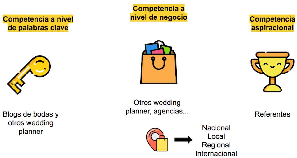 tipos de competencia de una empresa